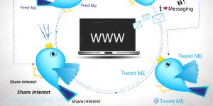 شرح كيفية استخدام تويتر