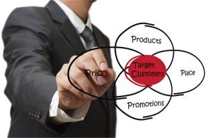 الخطة التسويقية الناجحة